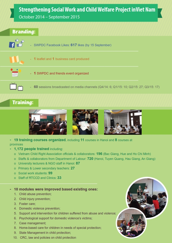 Impact Infographic_2015_001