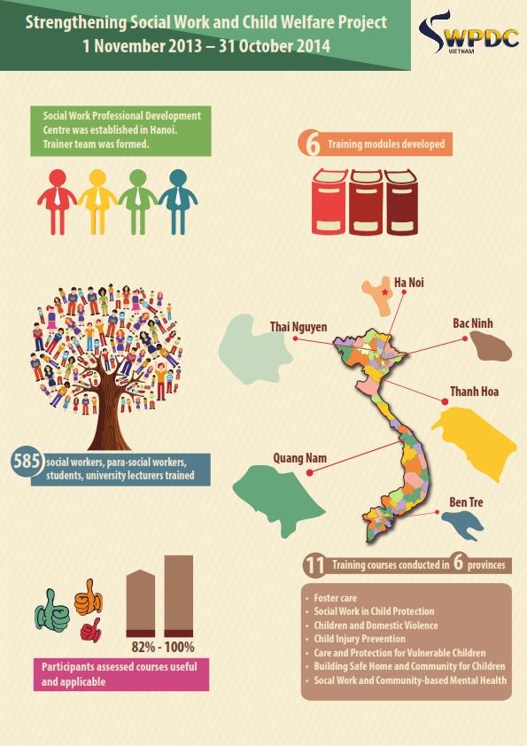 Vietnam_Phase 2_Report_Infographic_001